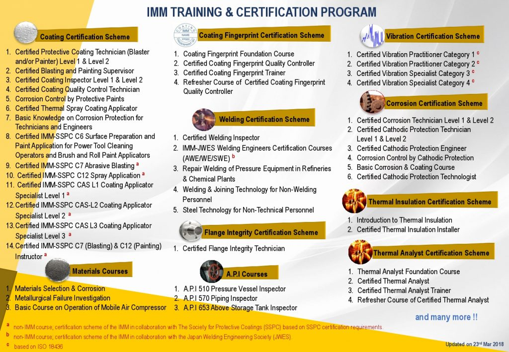 Why Imm Training Certification Imm Institute Of Materials